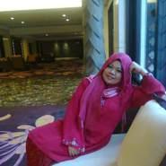 siti_fatimah's profile photo