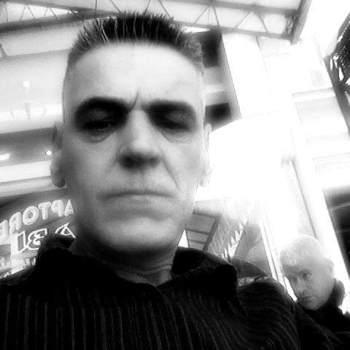 asllanbajrami_Prizrenski Okrug_Single_Male