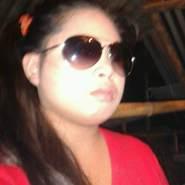 suwarinwisetdee's profile photo