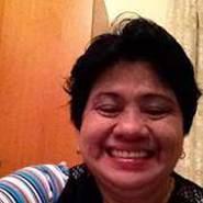 maluisaadornado's profile photo