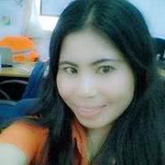neepakoneinthadaline's profile photo