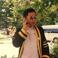 pitipatkhamparpai's profile photo