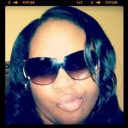shalynmil's profile photo