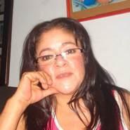 miriamgarciavasquez's profile photo