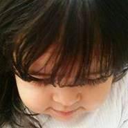 djameldjamaica's profile photo
