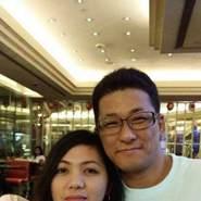 mars7151's profile photo