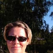 carina7503's profile photo