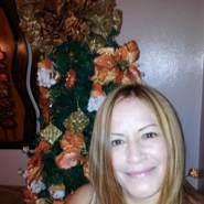wandyivi's profile photo
