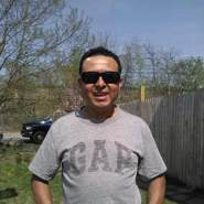 cokicarias's profile photo