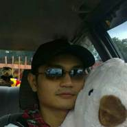 mohdaliamin's profile photo
