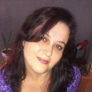 Lenka1972's profile photo