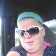 kmeme1277's profile photo