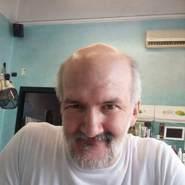 brunogiro471's profile photo