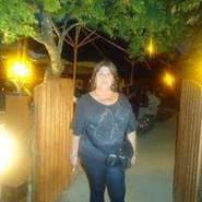 mariateresajarapini's profile photo