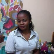 mariademoo's profile photo