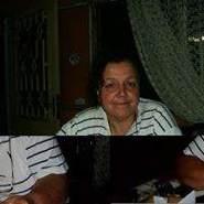carmensilveira's profile photo
