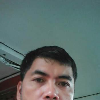 kenneth426_Agusan Del Norte_Single_Male
