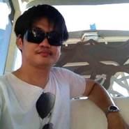 wongsiangwong's profile photo