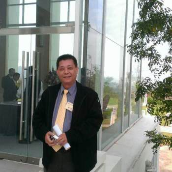 user795752609_Taichung_Single_Male
