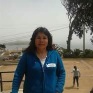 liz_ita's profile photo