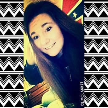 Livolank88_Michigan_Single_Female