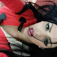 hotsara's profile photo