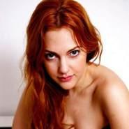 roxolana28's profile photo