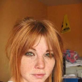 denominationstriggle_Arizona_Single_Female