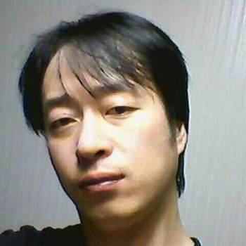 try1234_Gyeonggi-Do_Single_Male