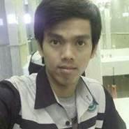 santipapsonsad1's profile photo