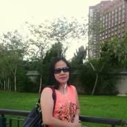 racziele71dot11's profile photo