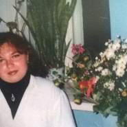 gataullinalarisa's profile photo