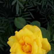 anumakkar745's profile photo