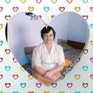 szabosandorne's profile photo