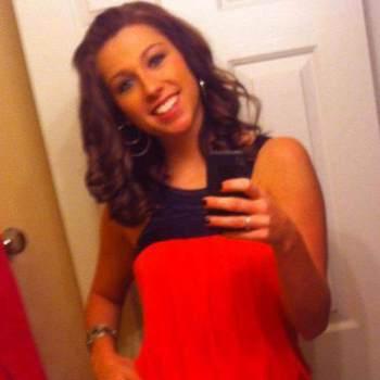 sandrananncy_Texas_Single_Female