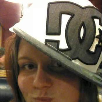 p_rachie21_Wisconsin_Single_Female