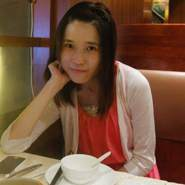 winnie18071979's profile photo