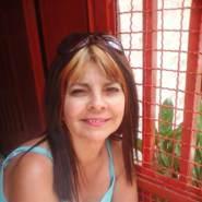 marthaosorio's profile photo