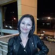 sandrapatricianancla's profile photo