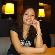 sandra_ro's profile photo