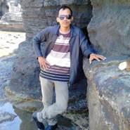 hendraahmad1's profile photo