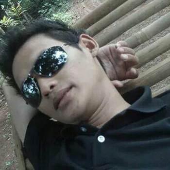 al_wino_Jawa Barat_Svobodný(á)_Muž