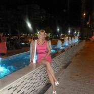 gribanova7879's profile photo