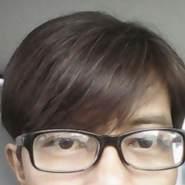 bbunluaeruenyat's profile photo