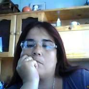 dilianafernande1's profile photo