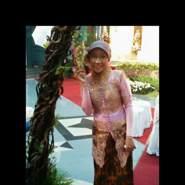 amaliaika's profile photo
