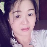 autcharapananuwan's profile photo