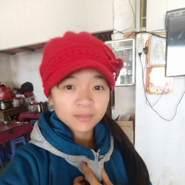 wwwkimcuong93's profile photo