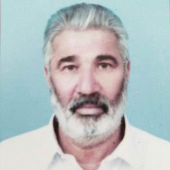 habibkhanafridi_Khyber Pakhtunkhwa_Kawaler/Panna_Mężczyzna