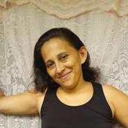 yorjanamendezgranado's profile photo